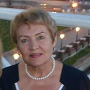 Nadia Papp в Моем Мире.