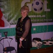 Ludmila Karaseva on My World.