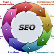 Kostmarket seo_reklama_kostanai.info on My World.