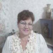 Рафиса Сергеева on My World.