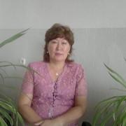 Майра Рыспаева on My World.